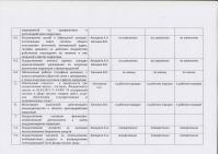 оценка условий труда11