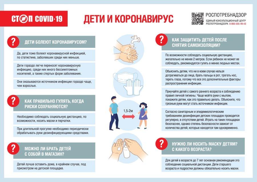 Дети и коронавирусная инфекция