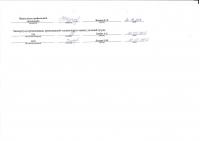 оценка условий труда9